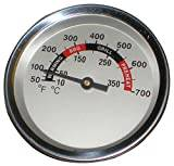 Music City Metals 00012 Heat Indicator for Blooma/Ducane/Landmann and Weber Brand Gas Grills - Multi-Colour