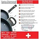Swiss Diamond Crepiera
