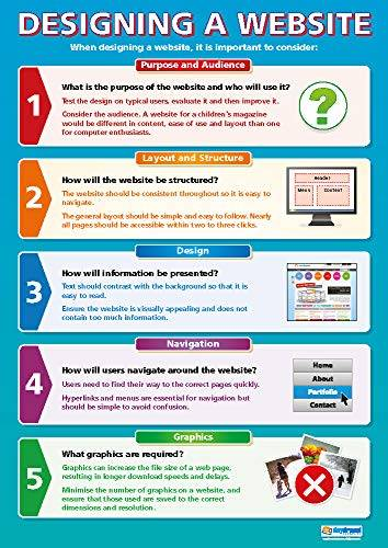 DAYDREAM EDUCATION Diseño de una página web  ict Informática y educación gráfico Mural/póster en papel de alto brillo (A1840mm x 584mm)