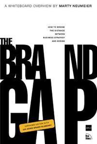 Brand Gap, The