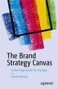 The Brand Strategy Canvas