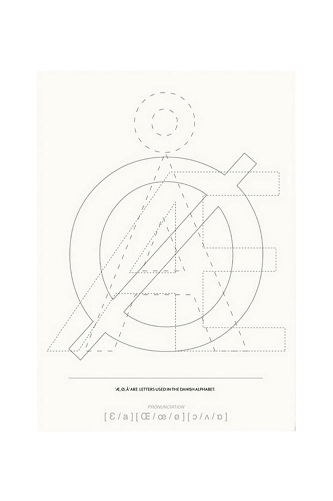 Kortkartellet ÆØÅ-juliste 50x70 cm