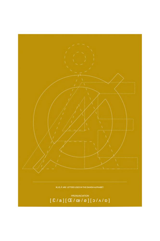 Kortkartellet ÆØÅ Curry inverse -juliste 50x70 cm