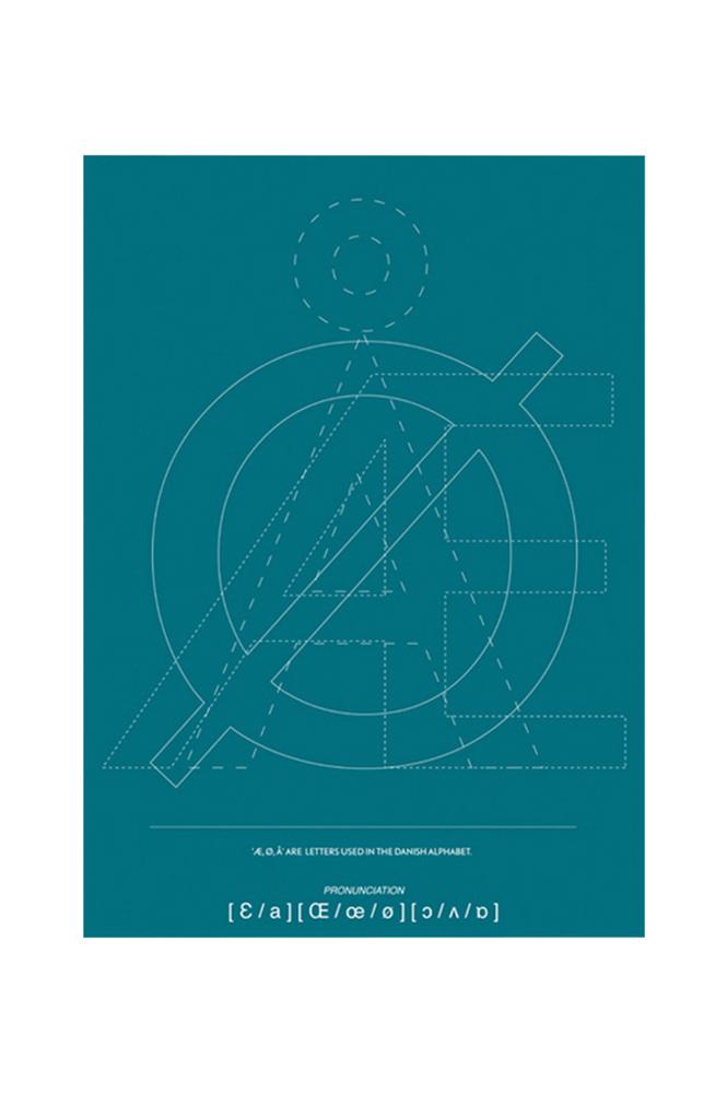 Kortkartellet ÆØÅ Petrol Blue Inverse juliste 50x70 cm