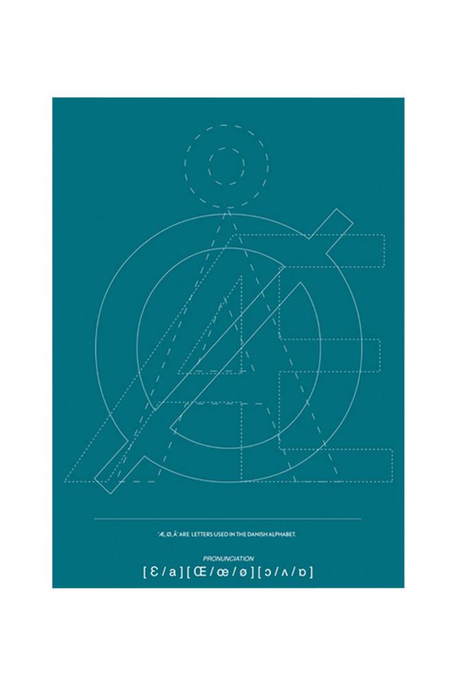 Kortkartellet ÆØÅ Petrol Blue Inverse -juliste 50x70 cm