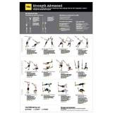 KettlebellShop TRX® Plakat Advance Strenght Training