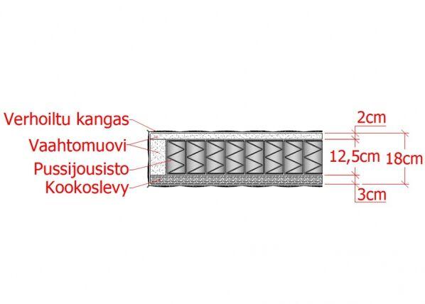 Image of Joustinpatja Pocket Orthopedic 120x200 cm