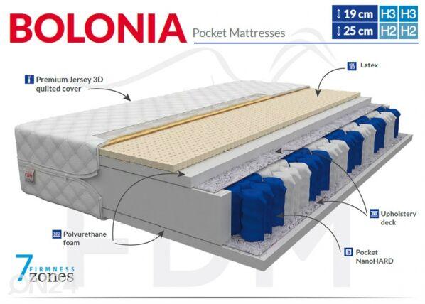Image of FDM Joustinpatja Bolonia Pocket 80x200 cm