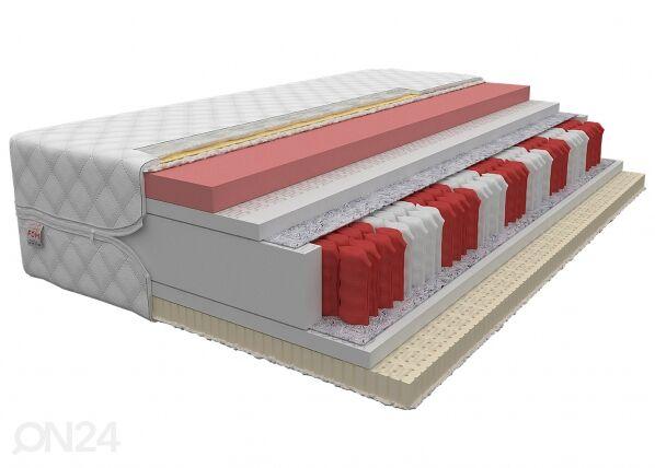 Image of FDM Joustinpatja Comfort Multipocket 160x200 cm