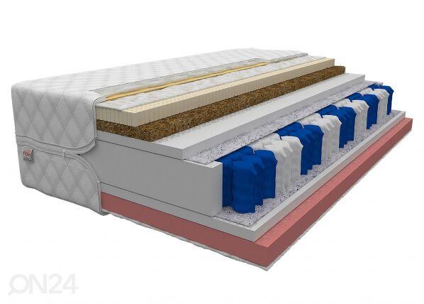 Image of FDM Joustinpatja Active Pocket 160x200 cm