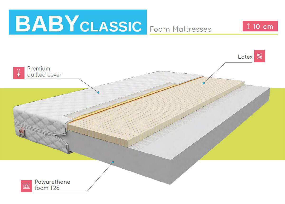 FDM Vaahtomuovipatja Baby Classic Lateks 60x120 cm