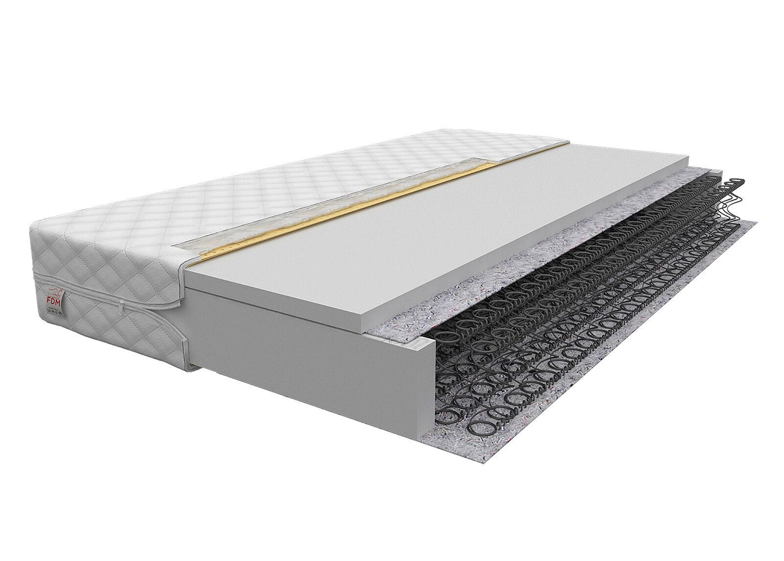FDM Vaahtomuovipatja Iris 70x160 cm