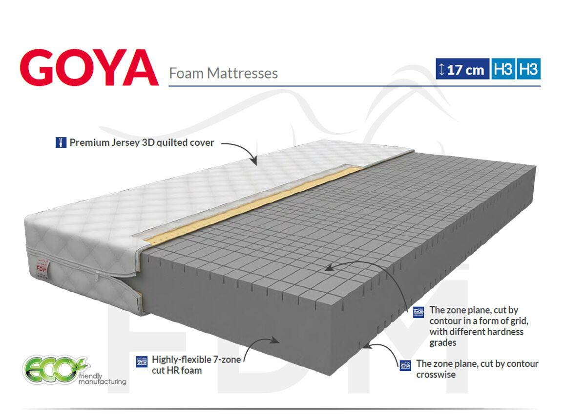 FDM Vaahtomuovipatja Goya 80x200 cm