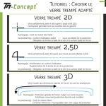 nokia  Nokia 8 - Verre trempé intégral - cadre Noir - TM Concept Ne risquez... par LeGuide.com Publicité
