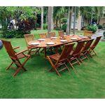 Wood-en-stock Ensemble salon de jardin en teck huilé 10-12 places - table... par LeGuide.com Publicité