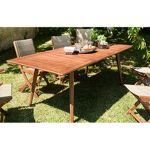 Maisonetstyles Table extensible 180/240x100x75 cm en acacia - TUINY Profitez... par LeGuide.com Publicité