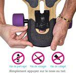 Hellmet Board Protection Hellmet Longboard Nose Guards Protection du... par LeGuide.com Publicité