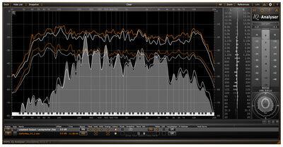 Hofa IQ-Series Analyser V2