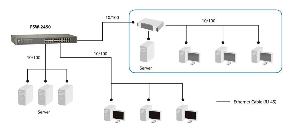 LevelOne FSW-2450 No gestito Fast Ethernet (10/100) Nero