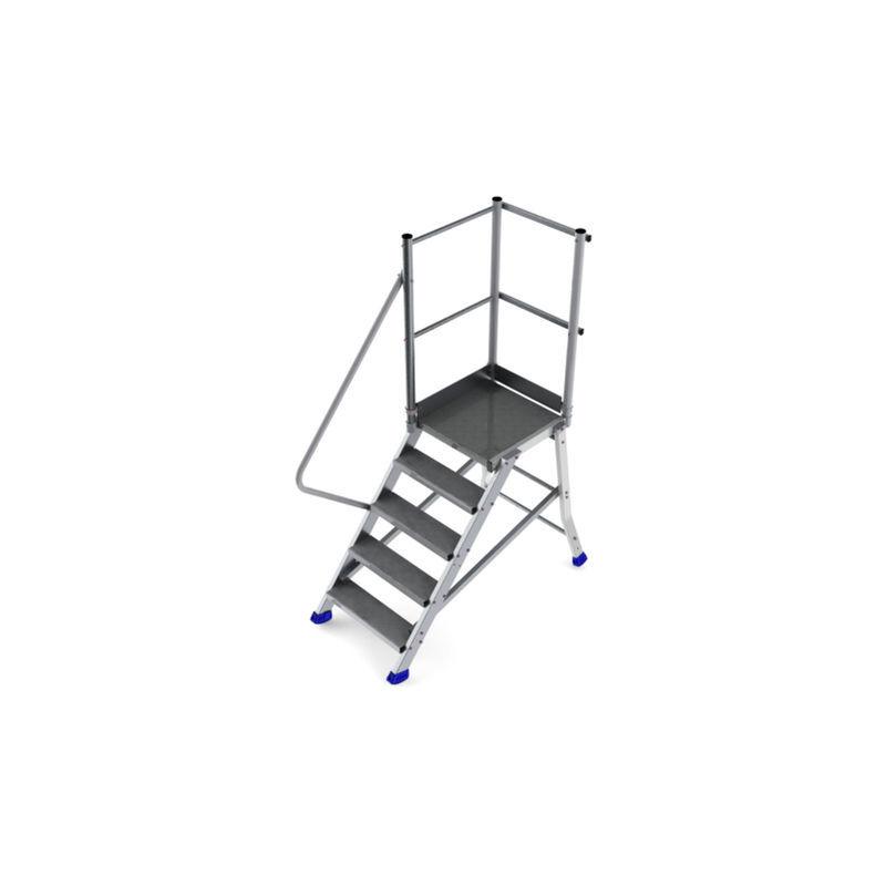 piattaforma di lavoro i. piattaforma di accesso - esga - piattaforma di lavoro