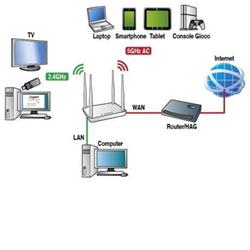 Digicom Router  Rew1200-j01 - router wireless - modem dsl - 802.11a/b/g/n/ac - desktop 8e4602