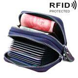 Blå Plånbok med RFID skydd - Många fack