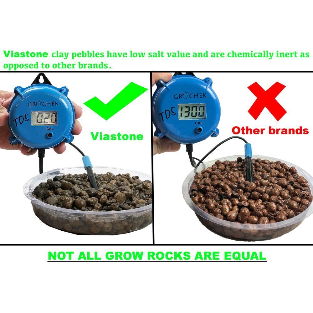 Viagrow 50 l Viastone Hydroponic Gardening Grow Rock Medium (30-Pack)