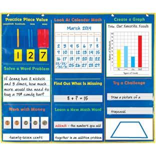 Really Good Stuff Inc Daily Math Pocket Chart   1 pocket chart 154 cards by Really Good Stuff Inc
