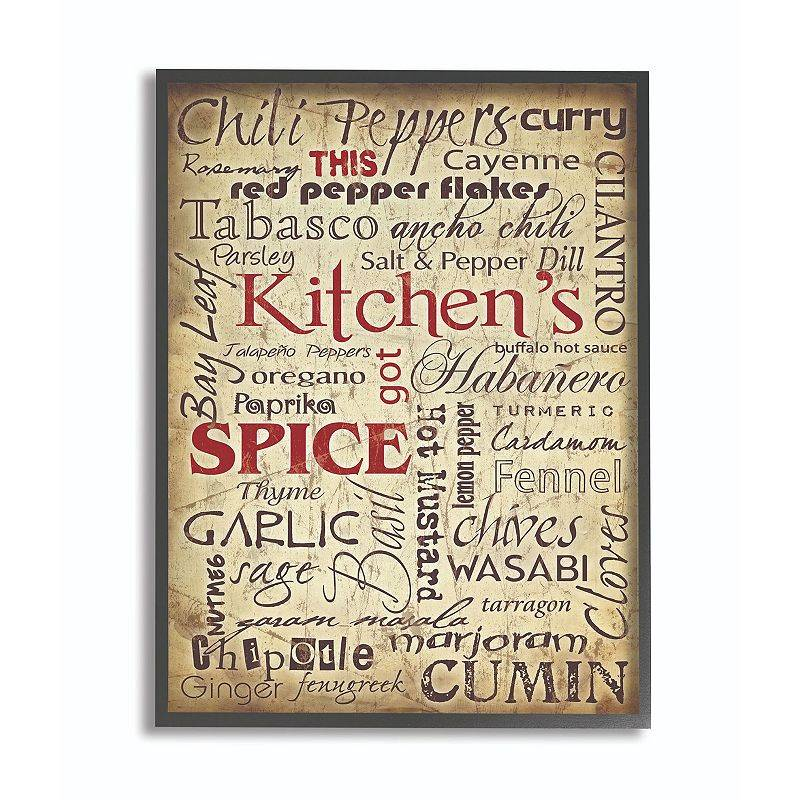 Stupell Home Decor Kitchen Spice Typography Framed Wall Art, 24X30