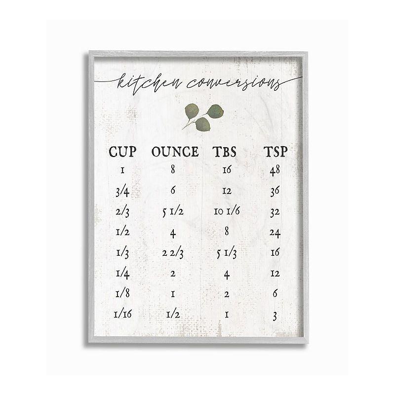 Stupell Home Decor Kitchen Conversion Chart Framed Giclee Texturized Art, Grey, 11X14