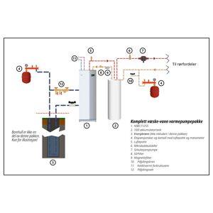 NIBE F1255 - Komplett væske-vann varmepumpepakke 16 kW