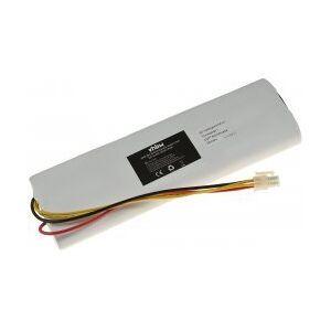 Husqvarna Batteri til Husqvarna Automower SH
