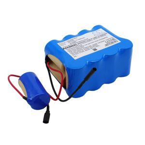 Batteri til Euro Pro SV75/SV736 15.6V 3000mAh
