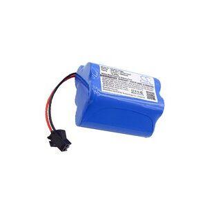 Sanyo MDF-U537 batteri (2000 mAh, Blå)