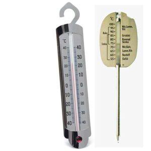 Viking termometer paket