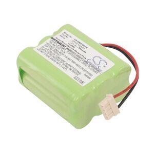 GPHC152M07 Batteri till Verktyg 1500 mAh 49.20 x 42.20 x 28.20mm