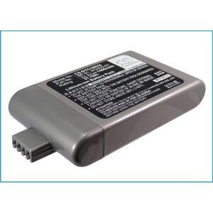 Dyson DC16 Animal Batteri till Verktyg 1400 mAh 410.02 x 74.34 x 30.83