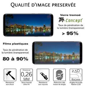 Apple Ipad Mini - Vitre de Protection Tablette - TM Concept