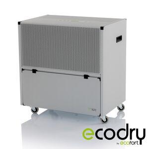 ecodry 925 Luftentfeuchter