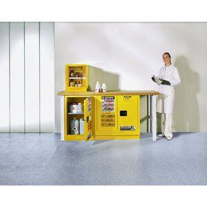 Justrite FM-Sicherheits-Kleinschrank Tischschrank, eintürig, manuell schließend gelb