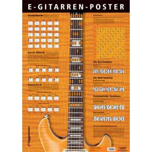 Voggenreiter - E-Gitarren-Poster