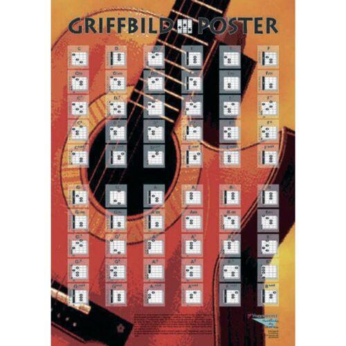 Voggenreiter - Griffbild-Poster für Gitarre