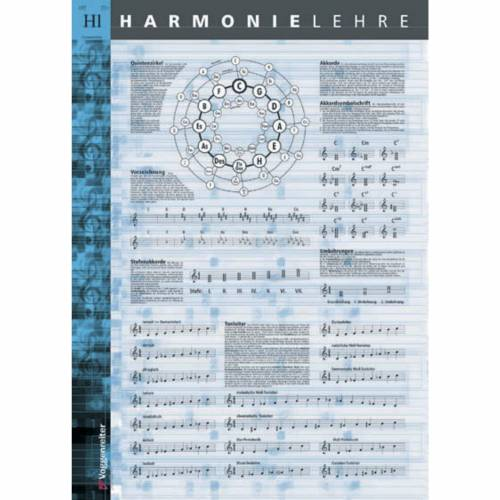 Voggenreiter - Harmonielehre-Poster