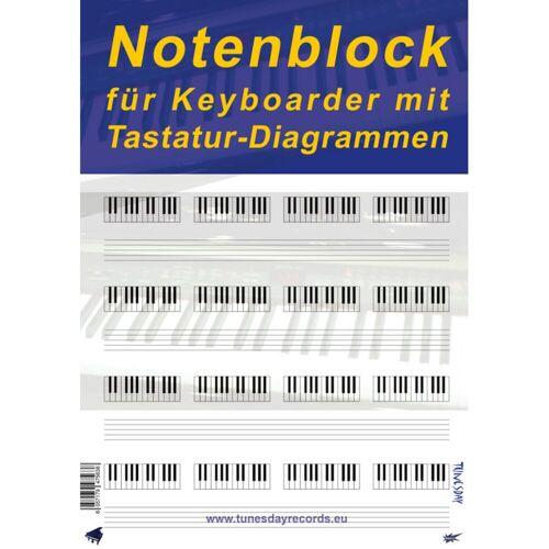 Tunesday - Notenblock für Keyboard