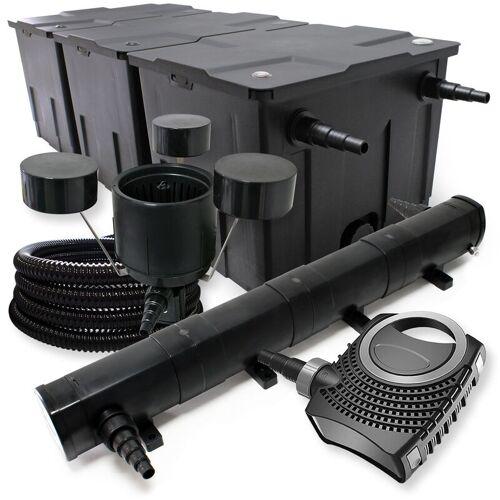 Wiltec - Filter Set aus Bio Teichfilter bis 90000l, UVC Klärer mit 72W,