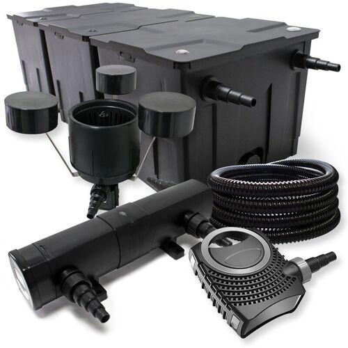 WILTEC Filter Set aus Bio Teichfilter bis 90000l, UVC Klärer mit 36W, 80W