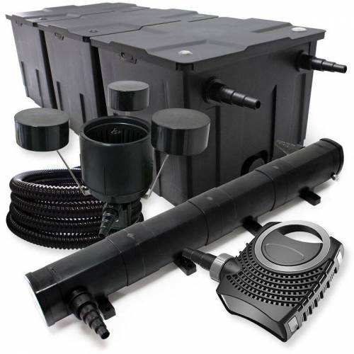 WILTEC Filter Set aus Bio Teichfilter bis 90000l, UVC Klärer mit 72W, 80W