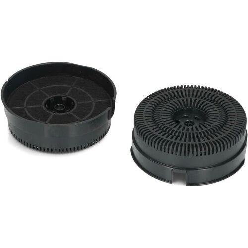 DANIPLUS Kohlefilter, Filter Dunstabzugshaube passend Bauknecht Whirlpool