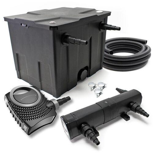Wiltec - SunSun CBF-350 CUV-224 24W SET NEO6000 Pumpe Schlauch