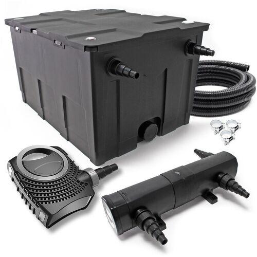 Wiltec - SunSun CBF-550 CUV-224 24W SET NEO6000 Pumpe Schlauch